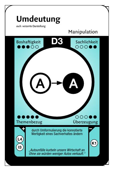 Karte des rhetorischen Quartetts (rhetorisches-quartett.de)